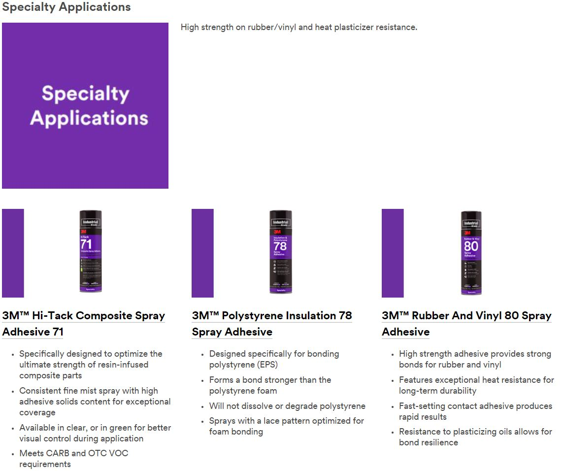 3m spray for speciality applications